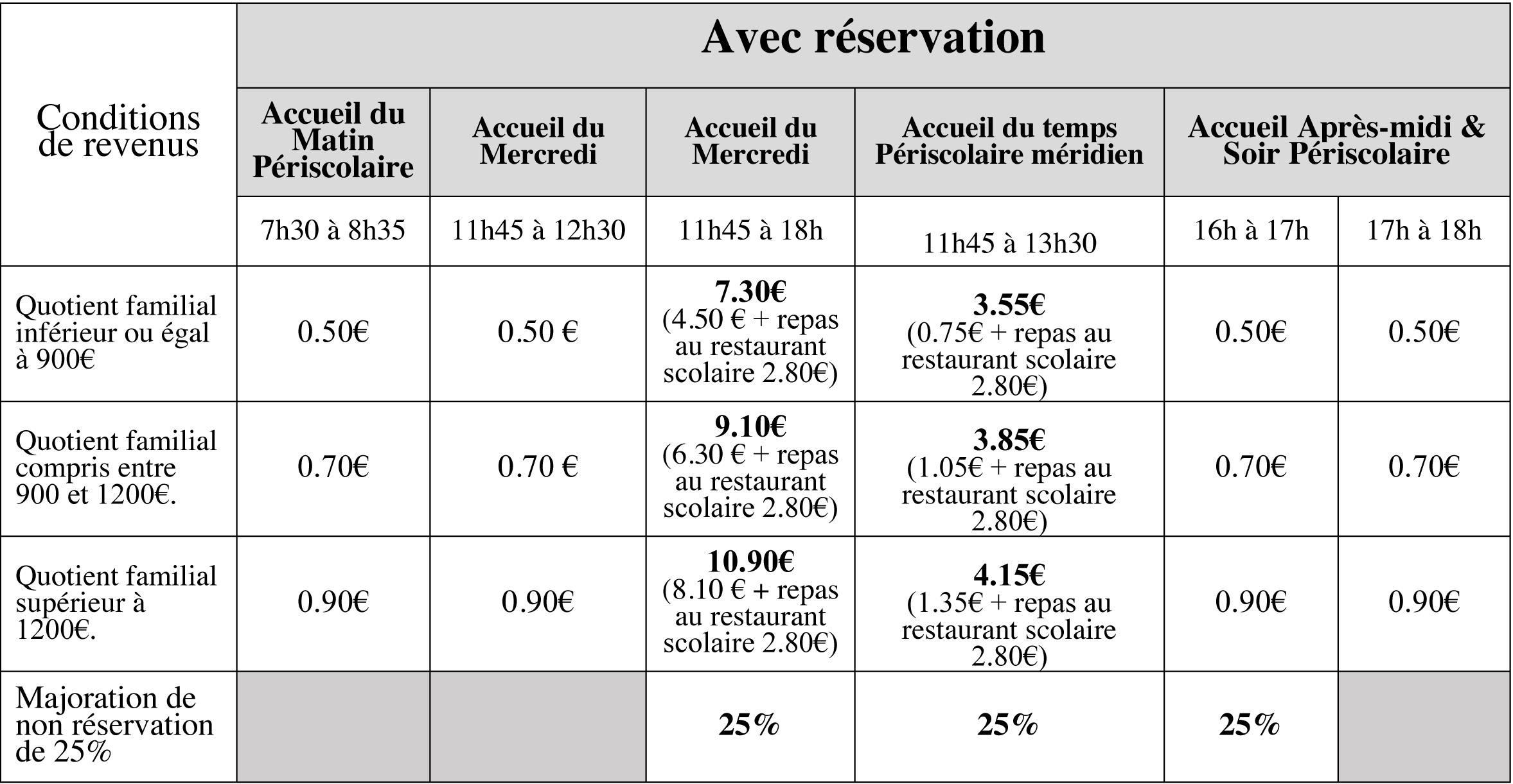 periscolaire_2014