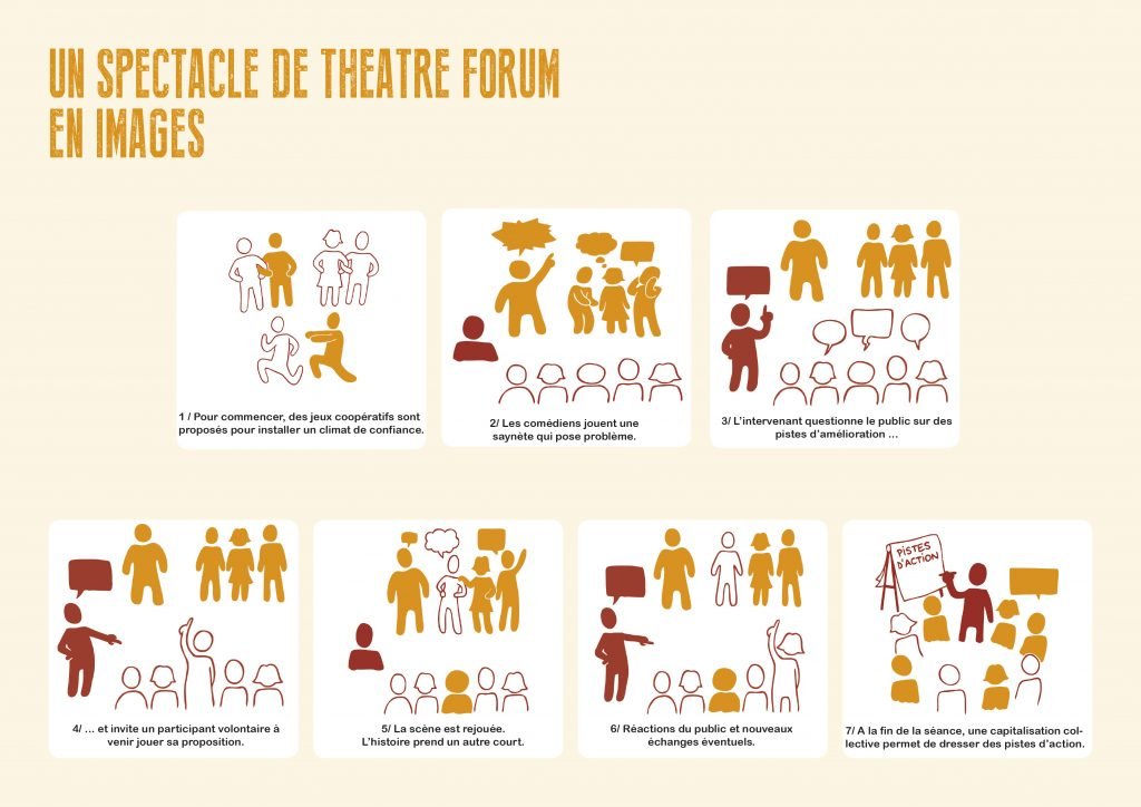spectacle-TheatreForum-vignettes