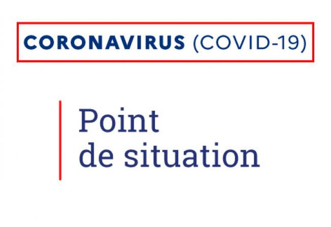 csm_Point_situation_Coronavirus_655e6bcf6f